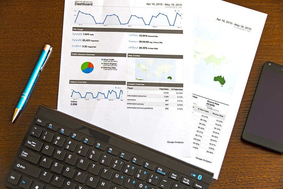 How to Customize the AdWords Automated Extensions Report