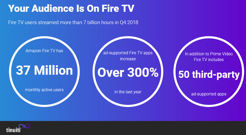 graphic showing number of prime and fire tv users