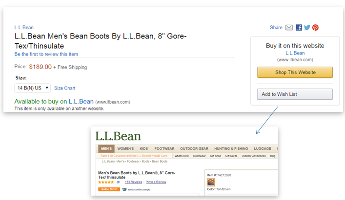 Amazon product ads for retailers